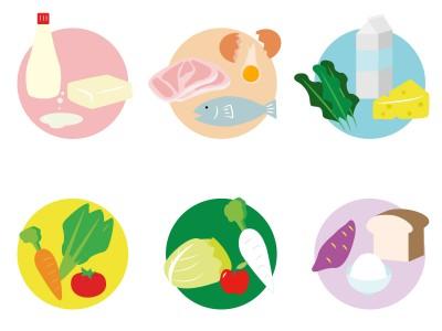 ミドリムシは植物と動物の栄養を同時に持つ