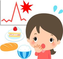ミドリムシには糖尿病予防への効果・効能が期待