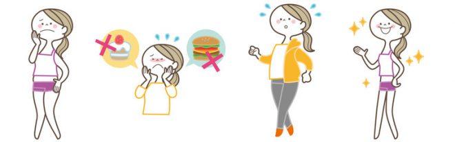 ミドリムシでリバウンドしないダイエットをしよう!